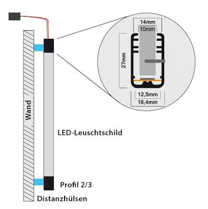 LED Wandmontage